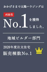 2018年度No.1ビルダー 刈谷市刈谷市の地域ビルダー部門で2018年度注文住宅販売棟数No.1
